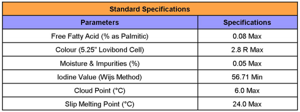 RBD Palm Olein Specifications for CP6, Click Here to View in Larger Format