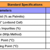 RBD Palm Olein Specifications for CP8, Click Here to View in Larger Format