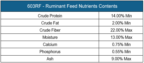 MSMD 603RF - Ruminant Feed Nutrient Contents, Click Here to View in Larger Format