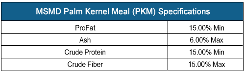 MSMD Palm Kernel Meal (PKM) Nutrient Contents, Click Here to View in Larger Format