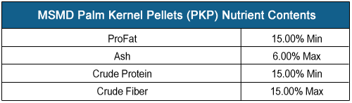 MSMD Palm Kernel Pellets (PKP) Nutrient Contents, Click Here to View in Larger Format